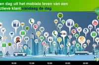 KPN zet vaart achter uitrol 4g netwerk