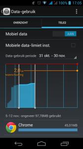 Android datalimiet bekijken