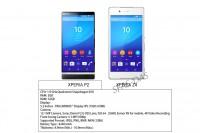 Details Sony Xperia P2 lekken uit: dit moet je weten