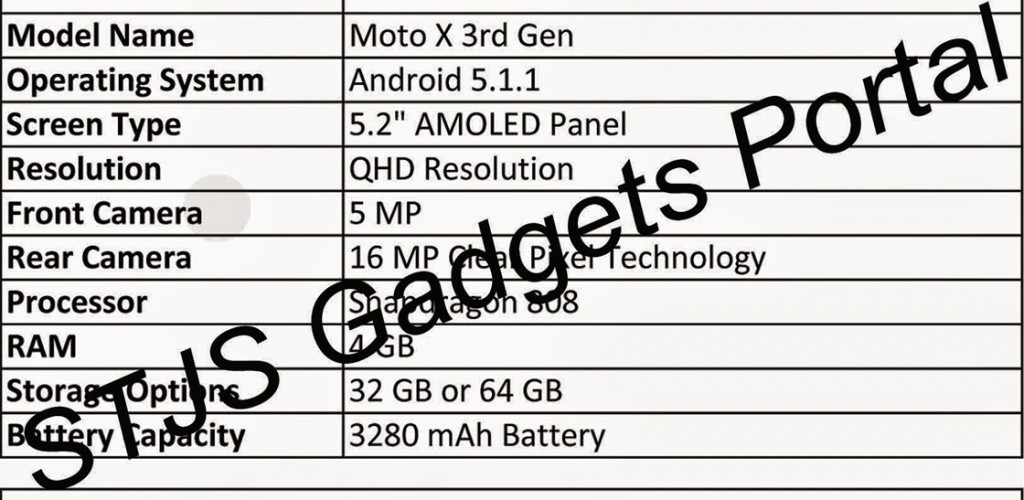 Specificaties Moto X (2015)