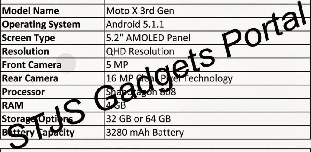 Specificaties Moto X (2015)