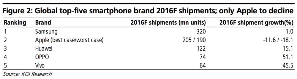 minder iphones